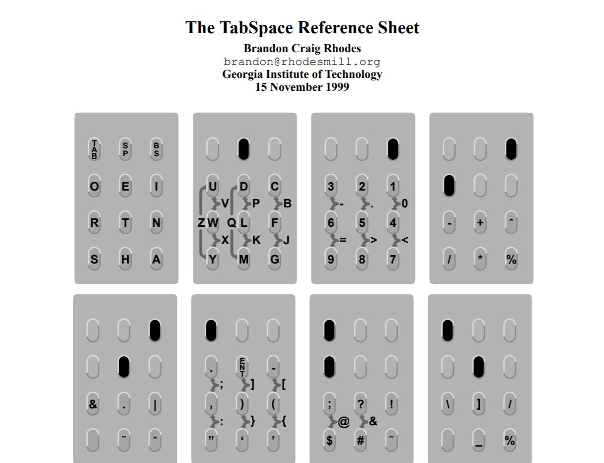 The PDF guide to my Twiddler keymap
